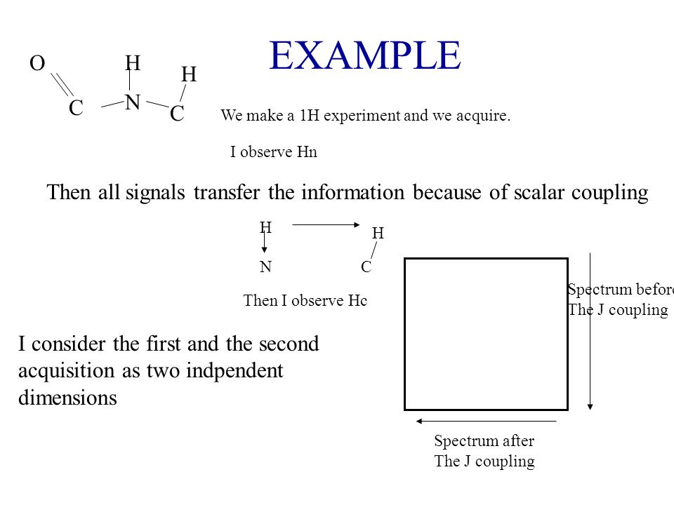 EXAMPLEO. H. H. N. C. C. We make a 1H experiment and we acquire. I observe Hn. Then all signals transfer the information because of scalar coupling.