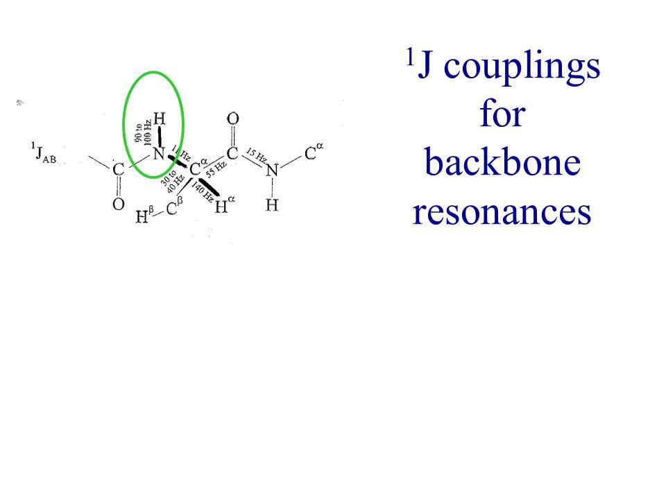1J couplings for backbone resonances