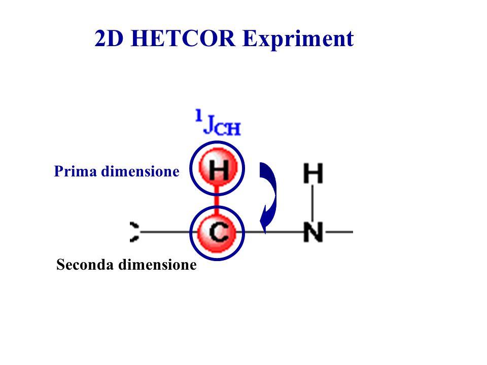 2D HETCOR Expriment Prima dimensione Seconda dimensione