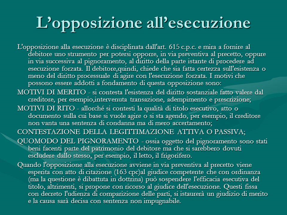 L'opposizione all'esecuzione