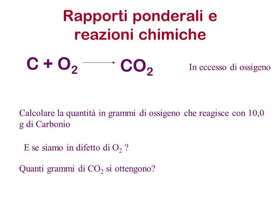Rapporti ponderali e reazioni chimiche
