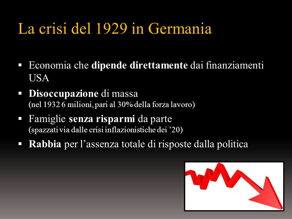 La crisi del 1929 in Germania