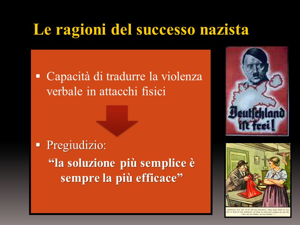 Le ragioni del successo nazista