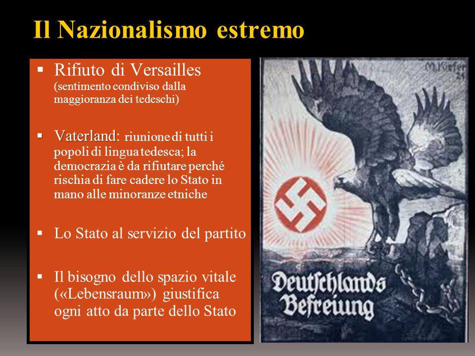 Il Nazionalismo estremo