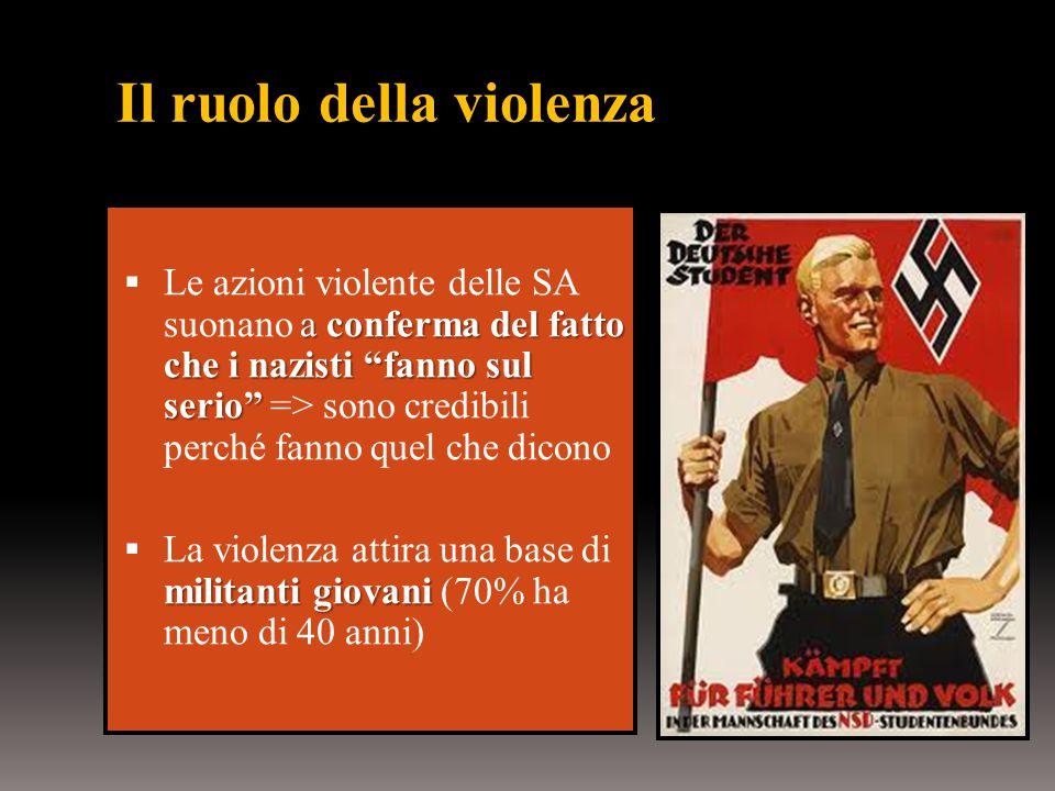 Il ruolo della violenza