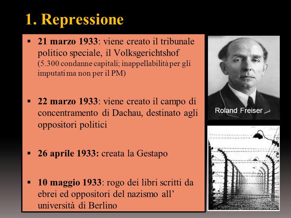 1. Repressione