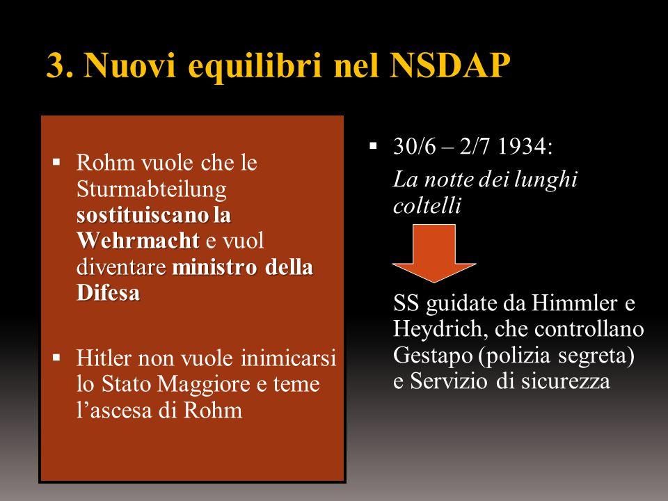 3. Nuovi equilibri nel NSDAP