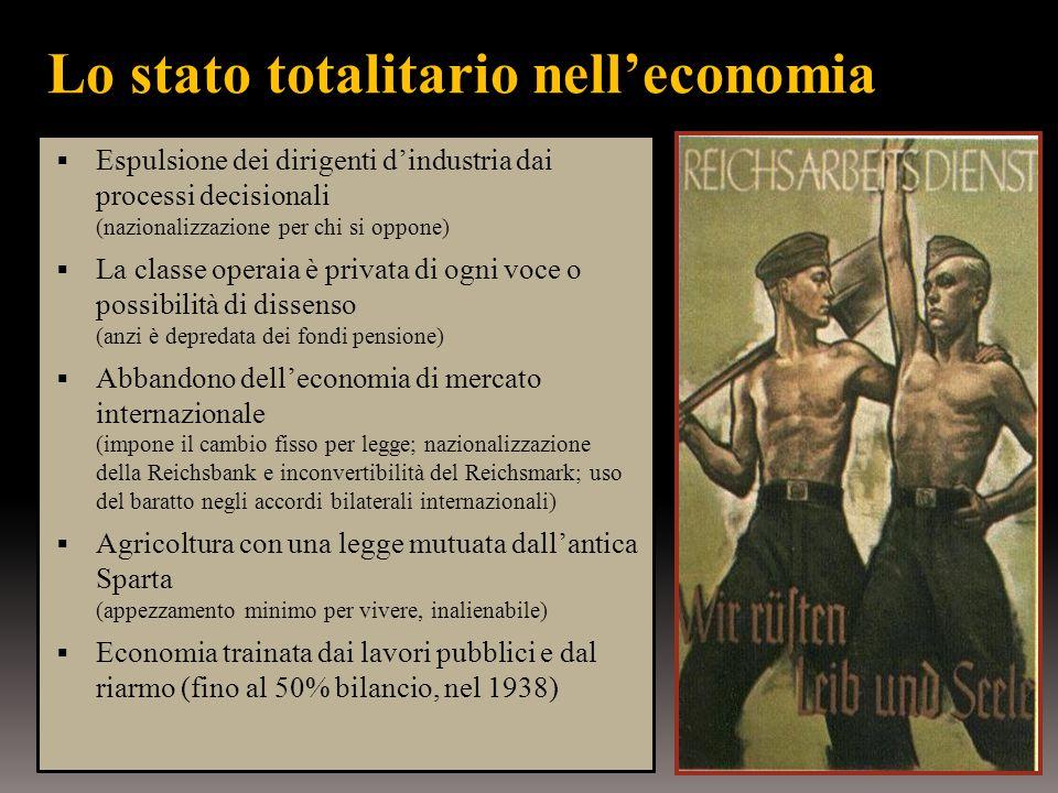 Lo stato totalitario nell'economia