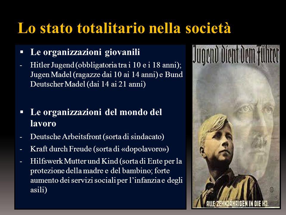 Lo stato totalitario nella società
