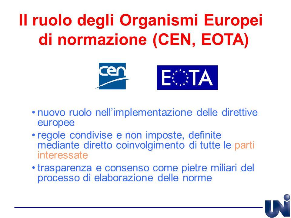 Il ruolo degli Organismi Europei di normazione (CEN, EOTA)
