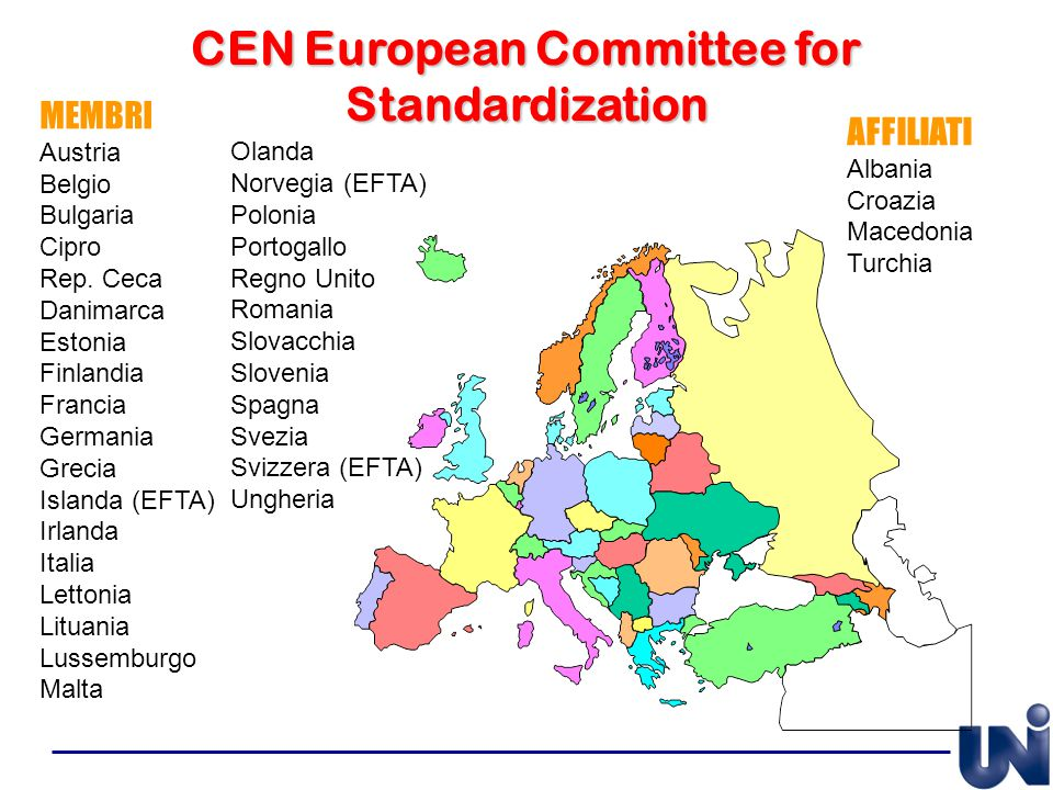 CEN European Committee for Standardization
