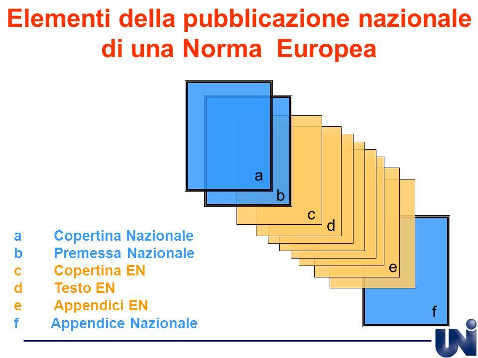 Elementi della pubblicazione nazionale di una Norma Europea