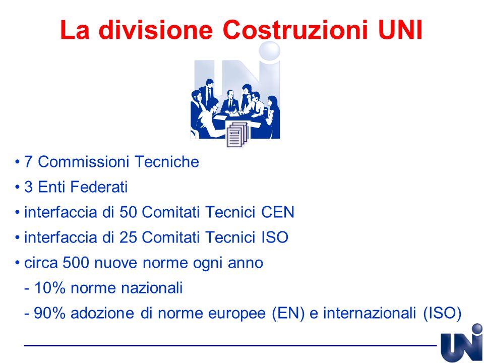 La divisione Costruzioni UNI