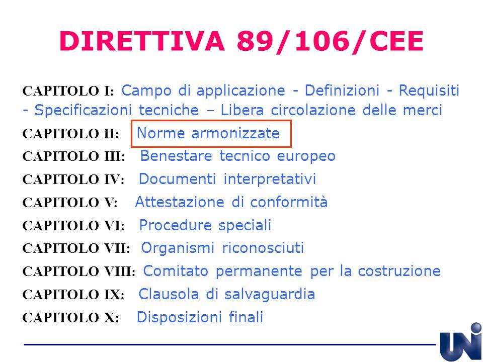 DIRETTIVA 89/106/CEE CAPITOLO I: Campo di applicazione - Definizioni - Requisiti - Specificazioni tecniche – Libera circolazione delle merci.