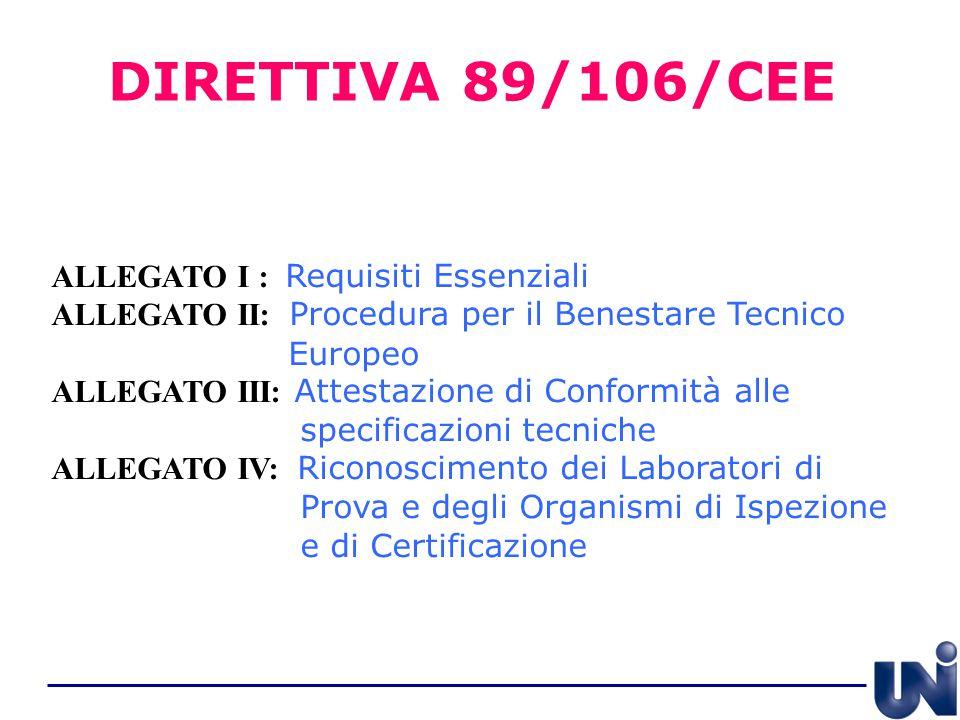 DIRETTIVA 89/106/CEE ALLEGATO I : Requisiti Essenziali