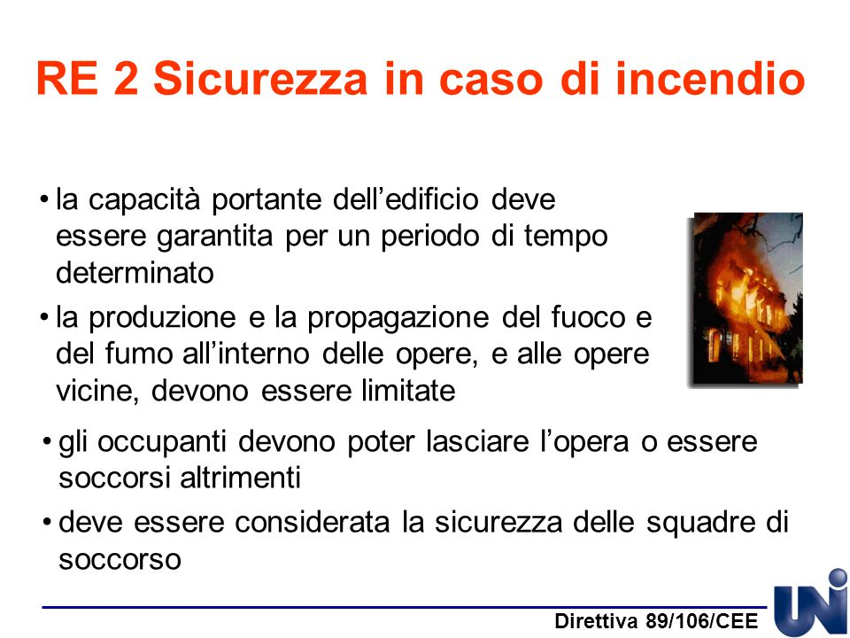 RE 2 Sicurezza in caso di incendio