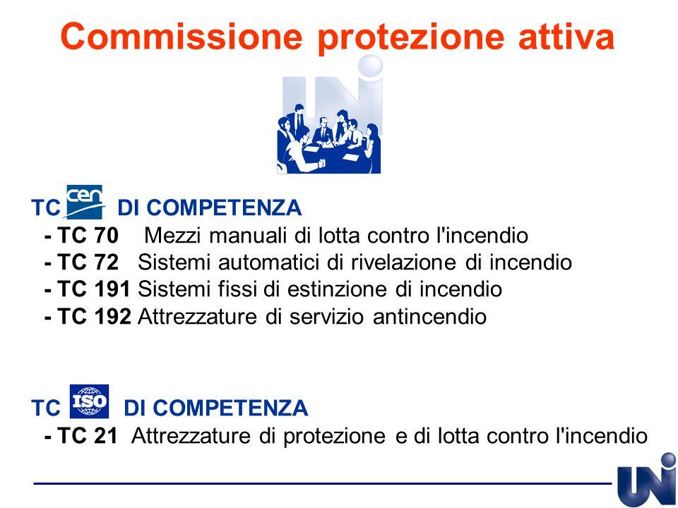 Commissione protezione attiva
