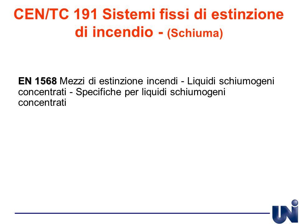 CEN/TC 191 Sistemi fissi di estinzione di incendio - (Schiuma)