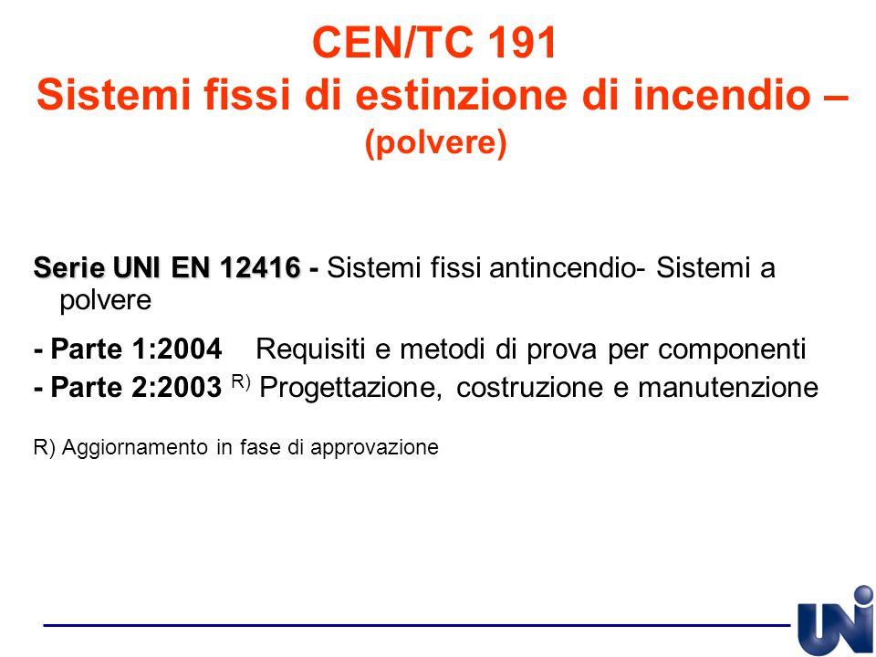 CEN/TC 191 Sistemi fissi di estinzione di incendio – (polvere)