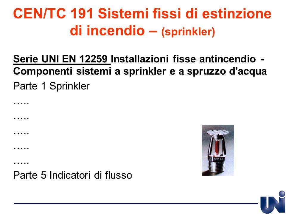CEN/TC 191 Sistemi fissi di estinzione di incendio – (sprinkler)