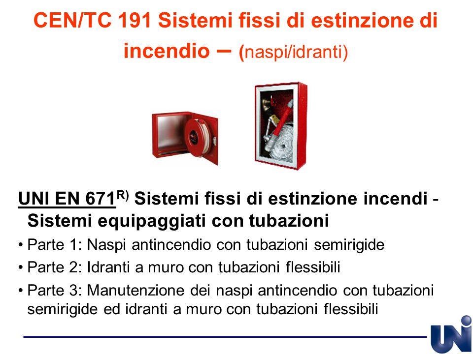 CEN/TC 191 Sistemi fissi di estinzione di incendio – (naspi/idranti)