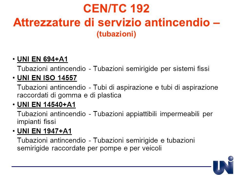 CEN/TC 192 Attrezzature di servizio antincendio – (tubazioni)