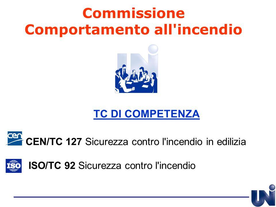 Commissione Comportamento all incendio