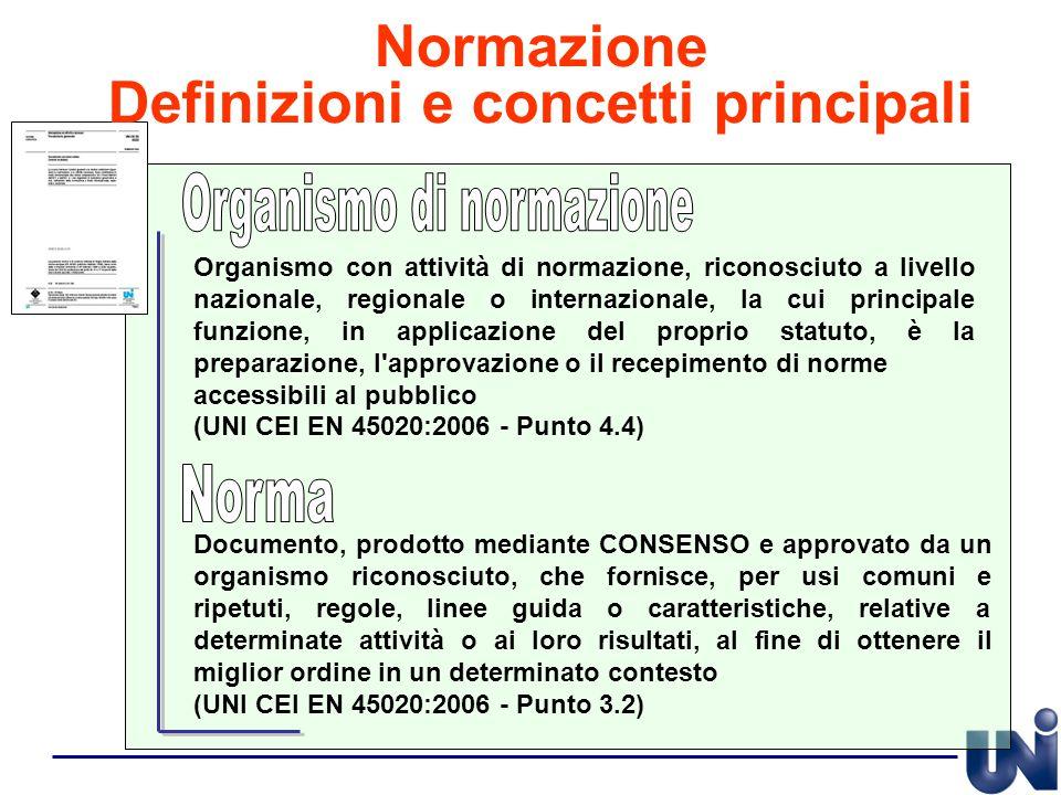 Normazione Definizioni e concetti principali