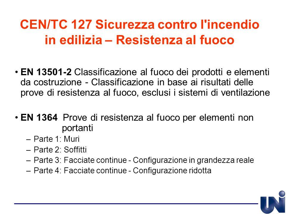 CEN/TC 127 Sicurezza contro l incendio in edilizia – Resistenza al fuoco
