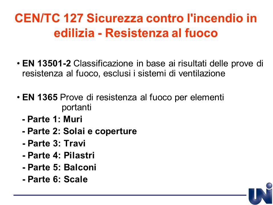 CEN/TC 127 Sicurezza contro l incendio in edilizia - Resistenza al fuoco