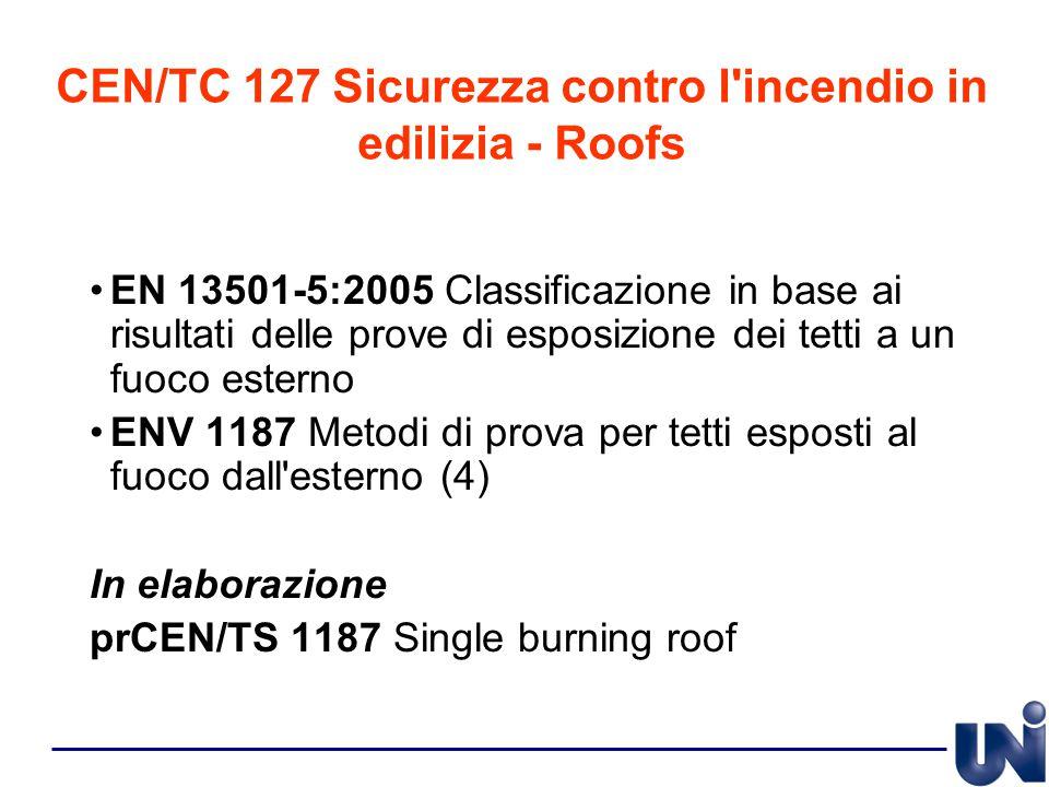 CEN/TC 127 Sicurezza contro l incendio in edilizia - Roofs