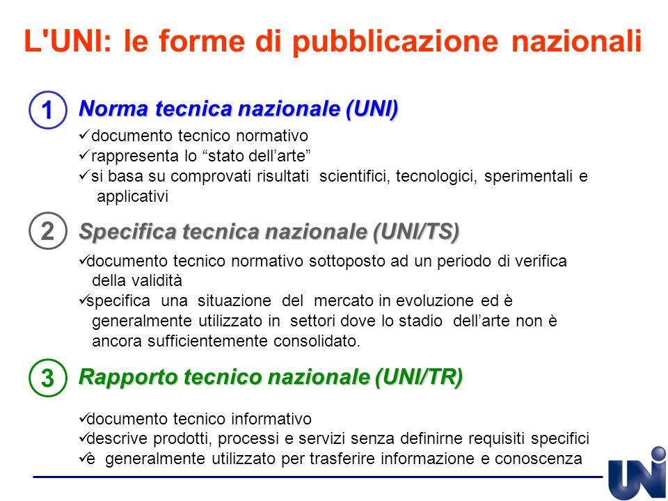 L UNI: le forme di pubblicazione nazionali