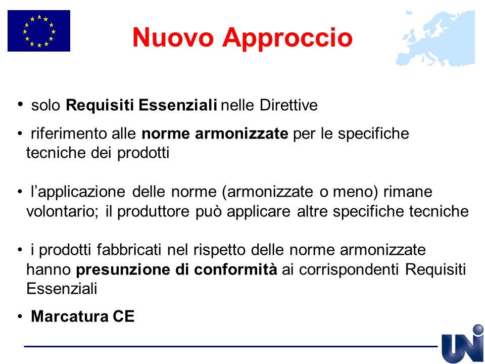 Nuovo Approccio solo Requisiti Essenziali nelle Direttive