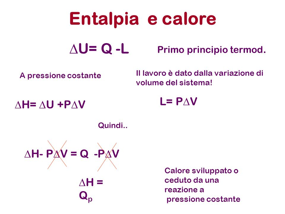 Entalpia e calore DU= Q -L L= PDV DH= DU +PDV DH- PDV = Q -PDV DH = Qp