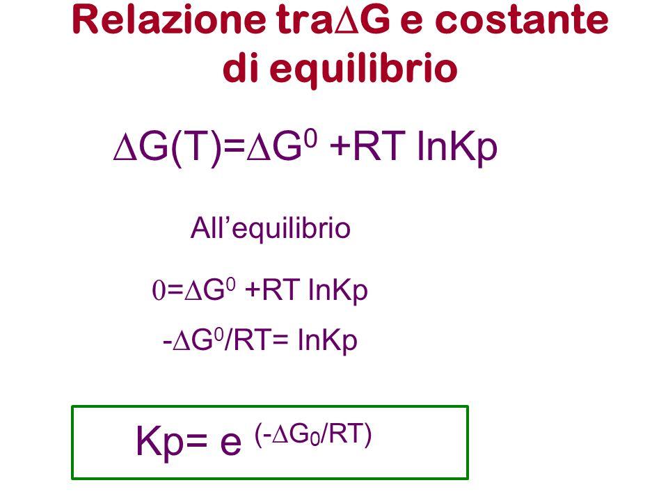 Relazione traDG e costante di equilibrio