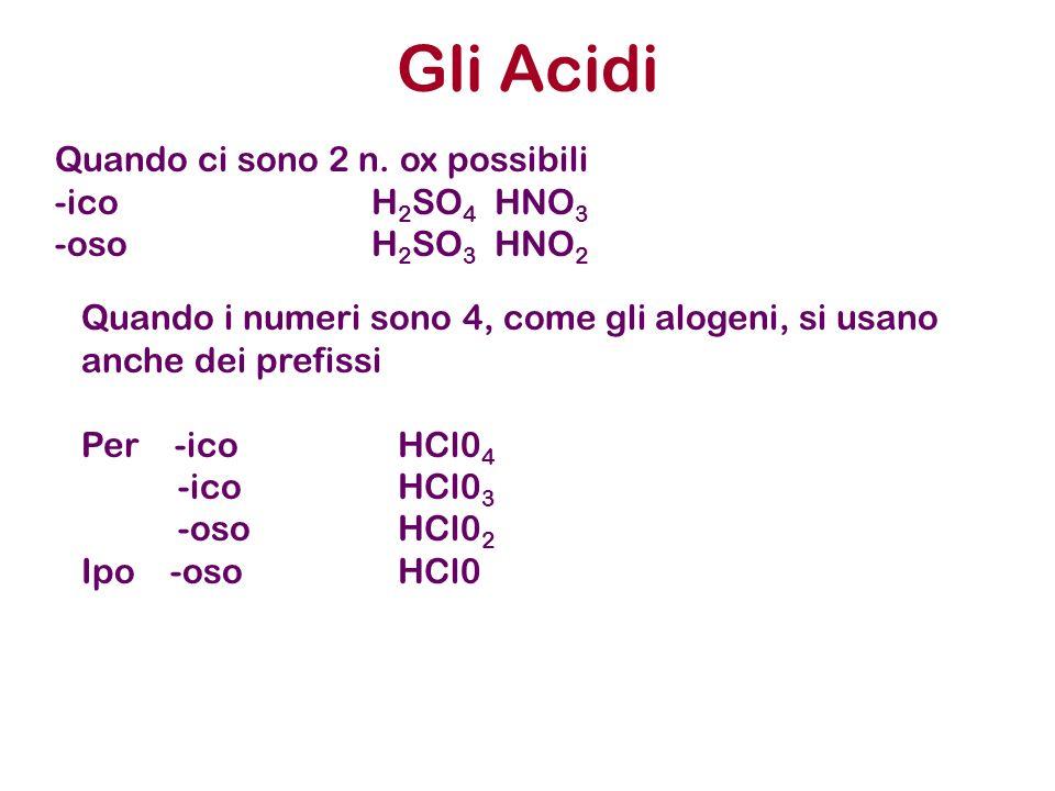 Gli Acidi Quando ci sono 2 n. ox possibili -ico H2SO4 HNO3