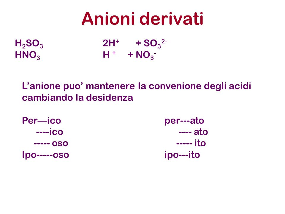 Anioni derivati H2SO3 2H+ + SO32- HNO3 H + + NO3-