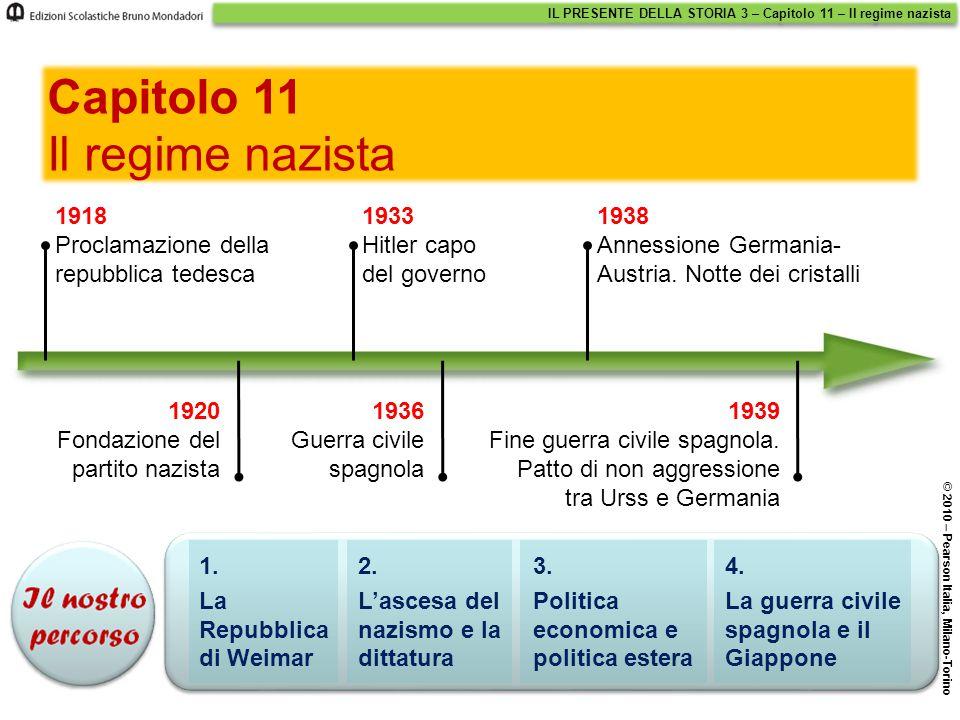Capitolo 11 Il regime nazista 1918