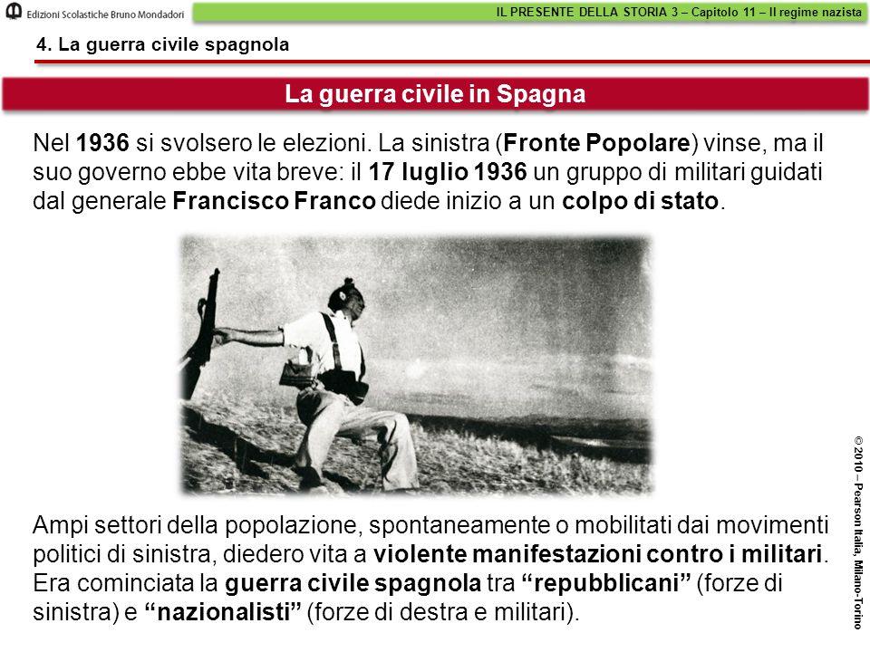 La guerra civile in Spagna