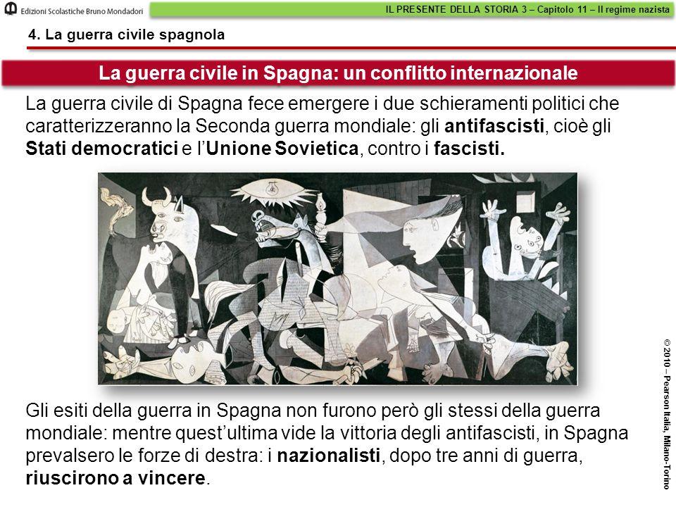 La guerra civile in Spagna: un conflitto internazionale