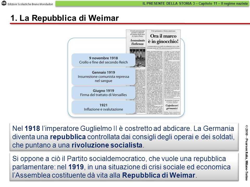 1. La Repubblica di Weimar