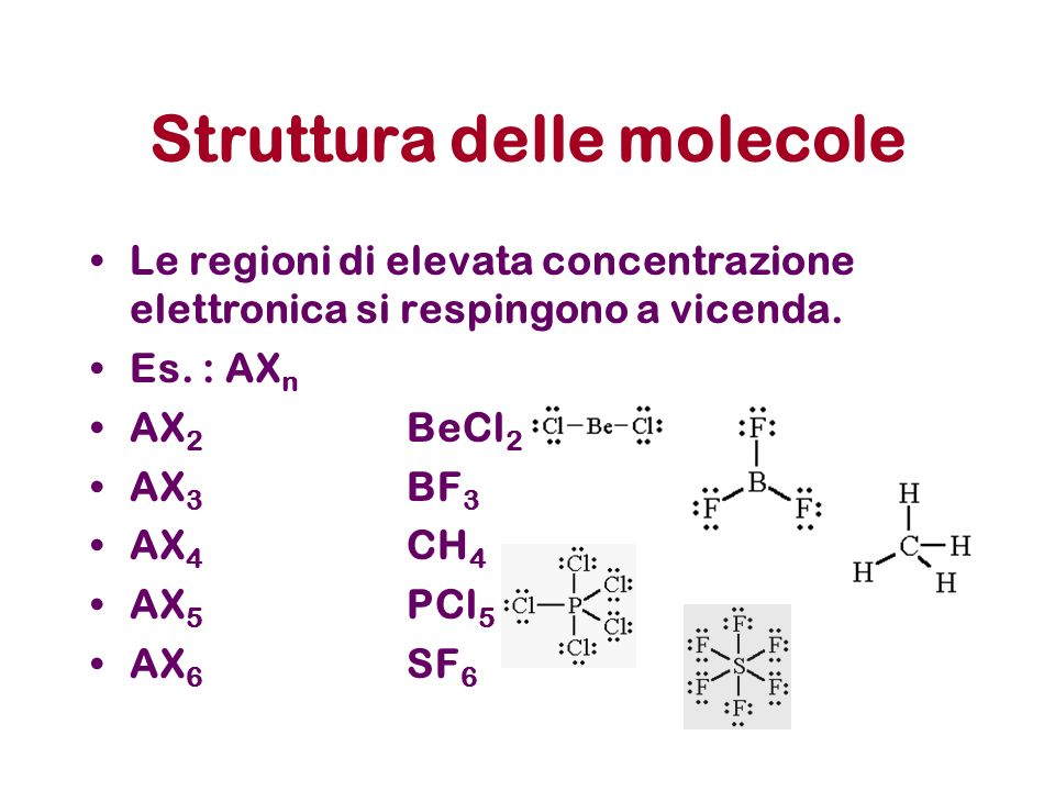 Struttura delle molecole