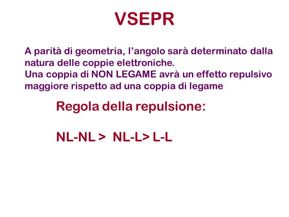 VSEPR Regola della repulsione: NL-NL > NL-L> L-L