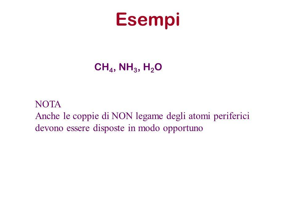 Esempi CH4, NH3, H2O. NOTA.