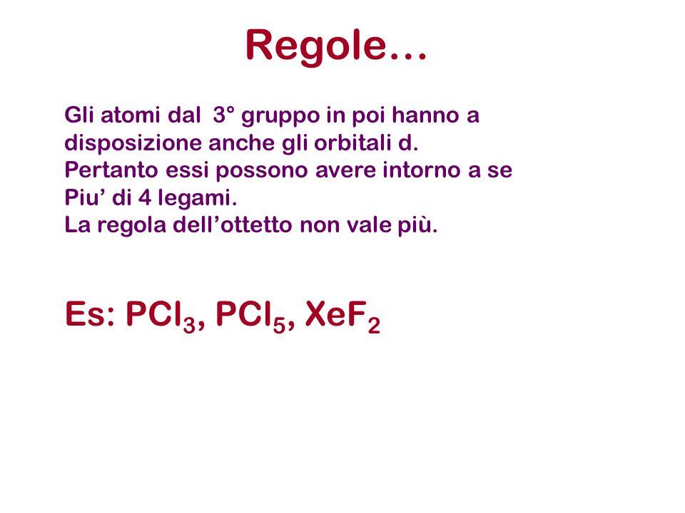 Regole… Gli atomi dal 3° gruppo in poi hanno a disposizione anche gli orbitali d. Pertanto essi possono avere intorno a se.