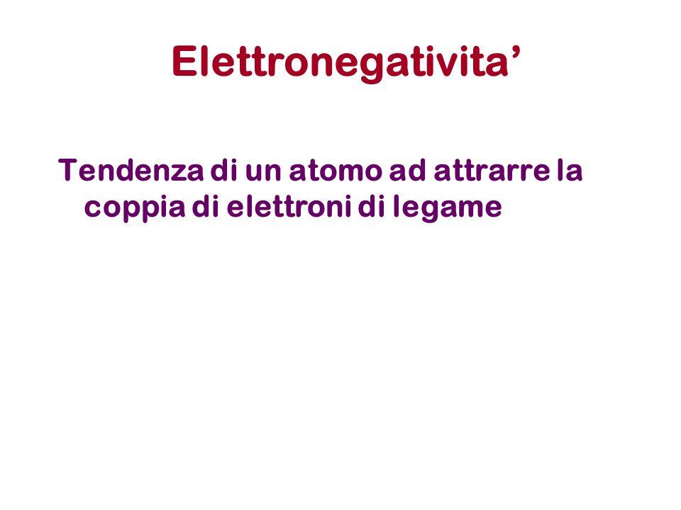 Elettronegativita' Tendenza di un atomo ad attrarre la coppia di elettroni di legame