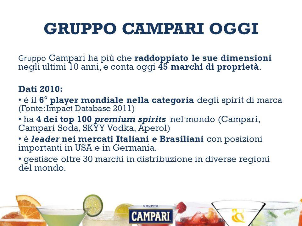 GRUPPO CAMPARI OGGI Gruppo Campari ha più che raddoppiato le sue dimensioni negli ultimi 10 anni, e conta oggi 45 marchi di proprietà.