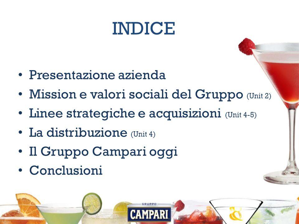 INDICE Presentazione azienda