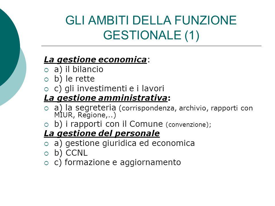 GLI AMBITI DELLA FUNZIONE GESTIONALE (1)