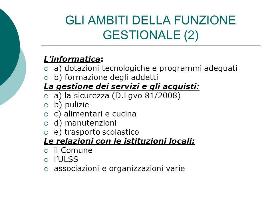 GLI AMBITI DELLA FUNZIONE GESTIONALE (2)